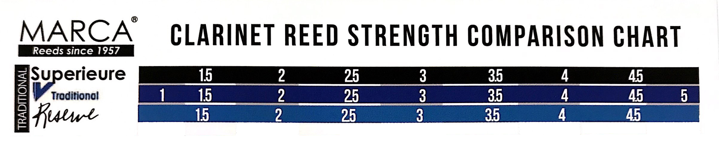 canas marca superieure clarinete comparacion