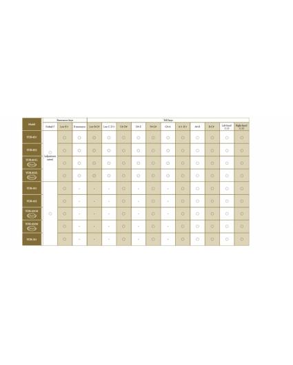 tabla comparativa oboes yamaha