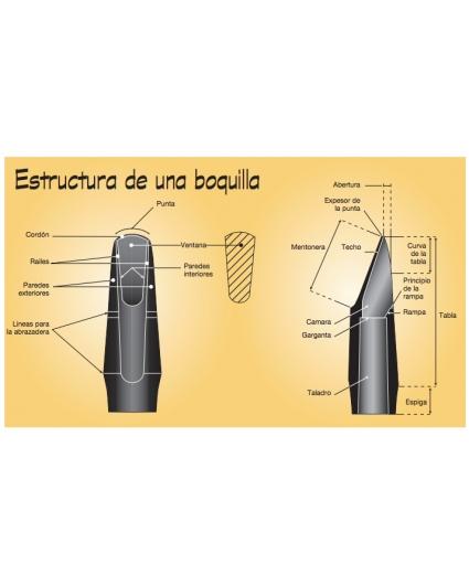 estructura boquilla