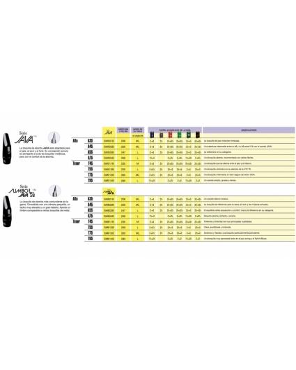 tabla comparativa boquillas saxofon v16