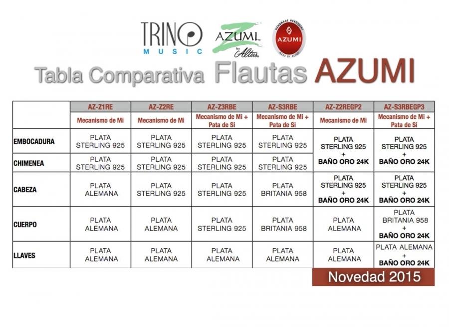 tabla comparativa flautas azumi